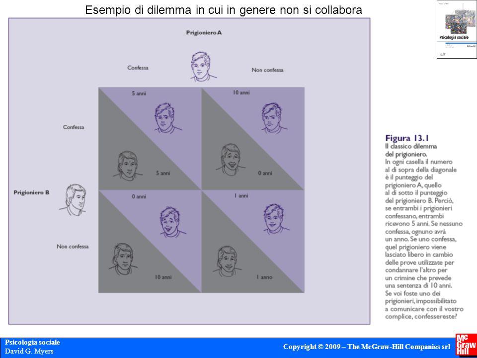 Psicologia sociale David G. Myers Copyright © 2009 – The McGraw-Hill Companies srl Esempio di dilemma in cui in genere non si collabora