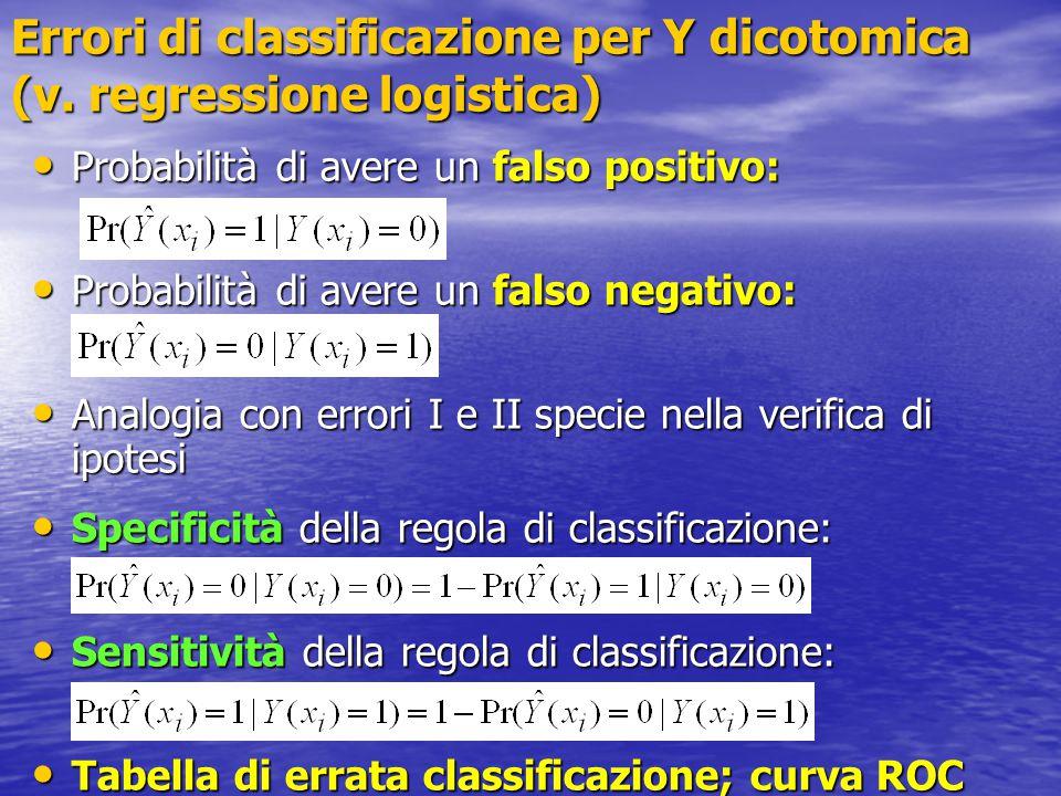 Probabilità di avere un falso positivo: Probabilità di avere un falso positivo: Probabilità di avere un falso negativo: Probabilità di avere un falso negativo: Analogia con errori I e II specie nella verifica di ipotesi Analogia con errori I e II specie nella verifica di ipotesi Specificità della regola di classificazione: Specificità della regola di classificazione: Sensitività della regola di classificazione: Sensitività della regola di classificazione: Tabella di errata classificazione; curva ROC Tabella di errata classificazione; curva ROC Errori di classificazione per Y dicotomica (v.