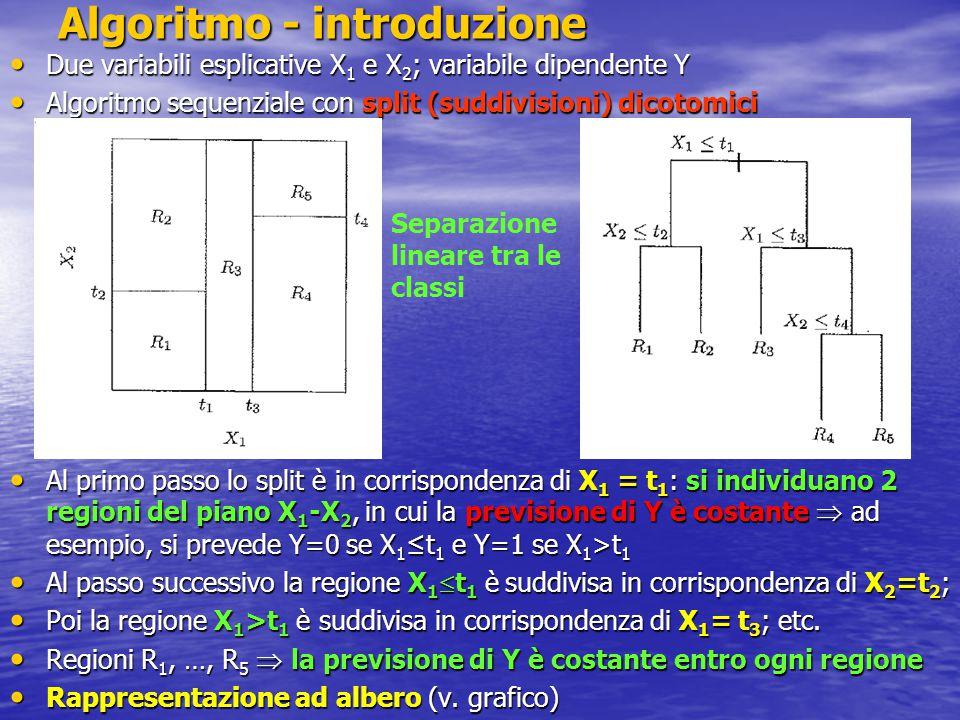 Algoritmo – introduzione 2 Le 5 regioni costituiscono una partizione dello spazio delle variabili esplicative (feature space) Le 5 regioni costituiscono una partizione dello spazio delle variabili esplicative (feature space) Regola di previsione (Y quantitativo) o di classificazione (Y dicotomico o nominale): ad ogni punto dello spazio delle variabili esplicative è associato un valore adattato Regola di previsione (Y quantitativo) o di classificazione (Y dicotomico o nominale): ad ogni punto dello spazio delle variabili esplicative è associato un valore adattato La regola è non parametrica: non è necessario specificare una forma funzionale (con parametri) per f(X) La regola è non parametrica: non è necessario specificare una forma funzionale (con parametri) per f(X) Y quantitativo: alberi di regressione Y quantitativo: alberi di regressione Y qualitativo (dicotomico o nominale): alberi di classificazione Y qualitativo (dicotomico o nominale): alberi di classificazione