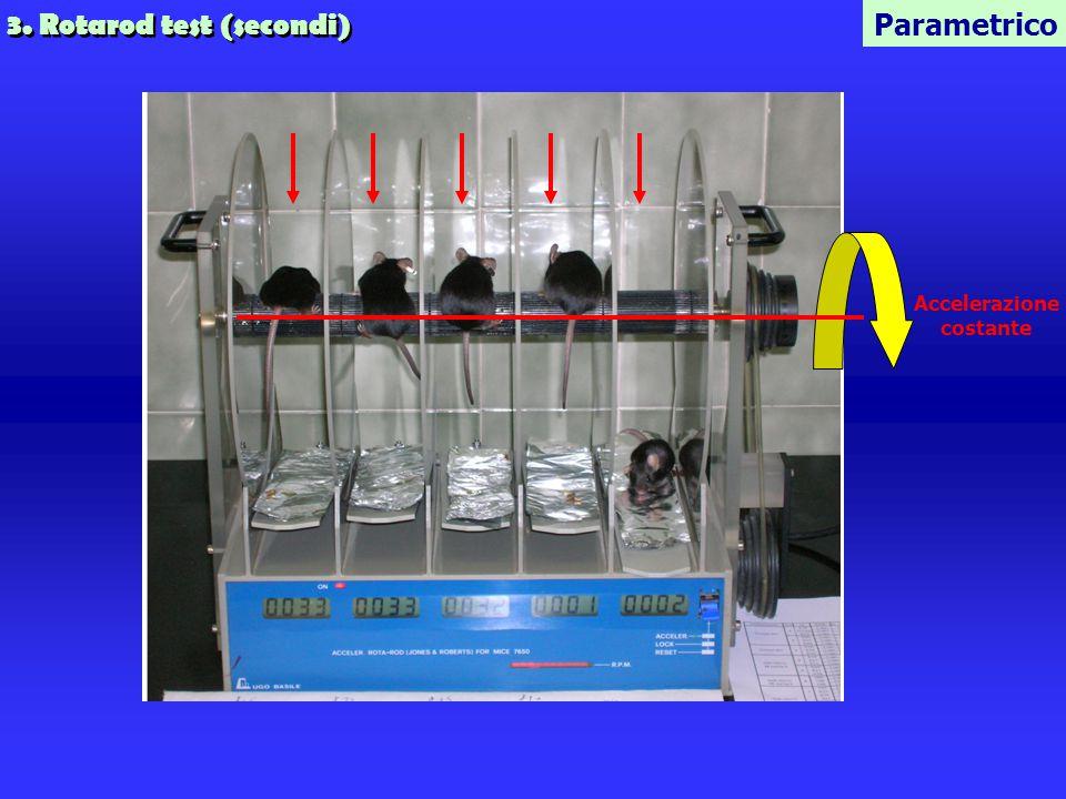 3. Rotarod test (secondi) Parametrico Accelerazione costante