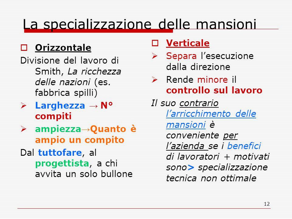 12 La specializzazione delle mansioni  Orizzontale Divisione del lavoro di Smith, La ricchezza delle nazioni (es.