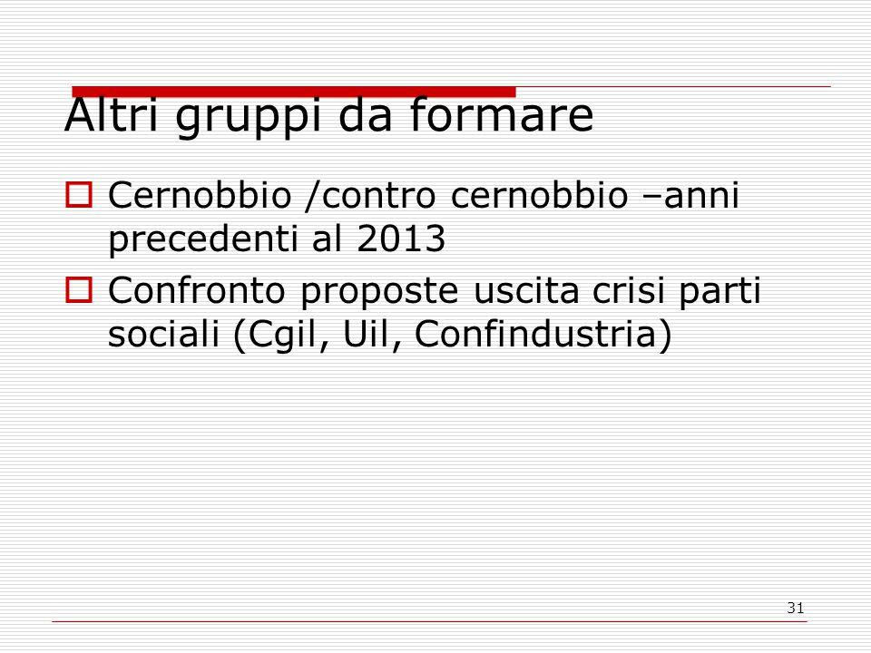 31 Altri gruppi da formare  Cernobbio /contro cernobbio –anni precedenti al 2013  Confronto proposte uscita crisi parti sociali (Cgil, Uil, Confindustria)
