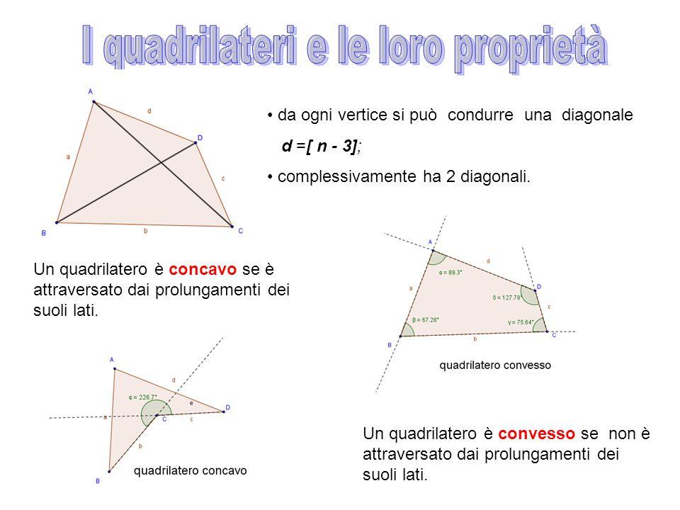 da ogni vertice si può condurre una diagonale d =[ n - 3]; complessivamente ha 2 diagonali. Un quadrilatero è concavo se è attraversato dai prolungame