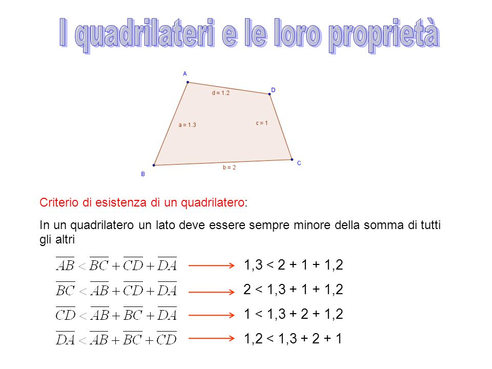 Criterio di esistenza di un quadrilatero: In un quadrilatero un lato deve essere sempre minore della somma di tutti gli altri 1,3 < 2 + 1 + 1,2 2 < 1,