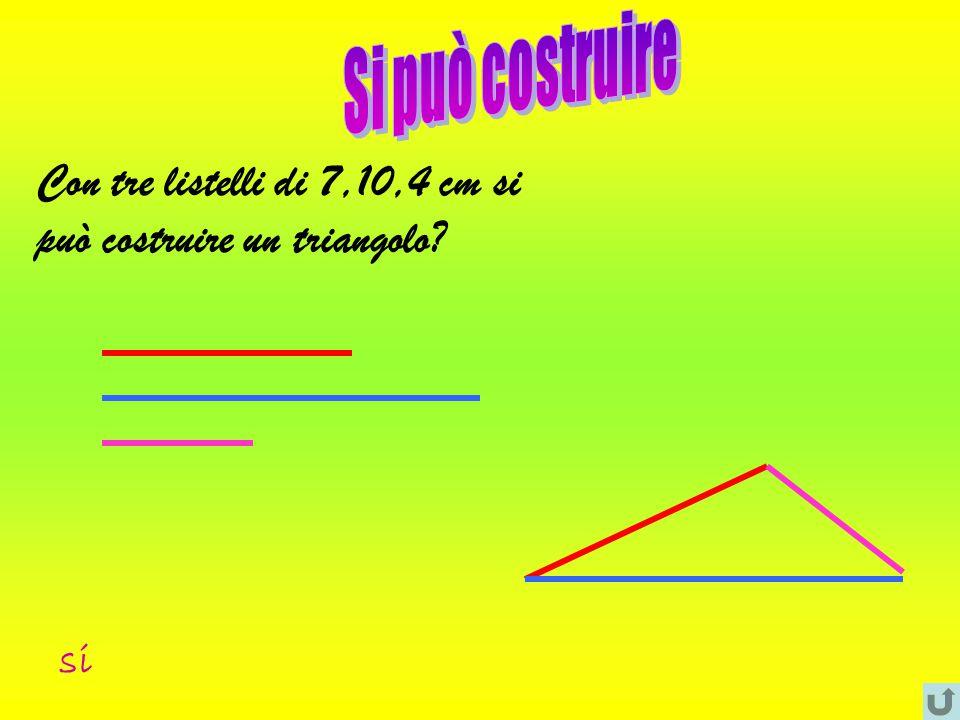 I triangoli sono dei poligoni di: Tre lati; Tre angoli interni; Tre vertici.