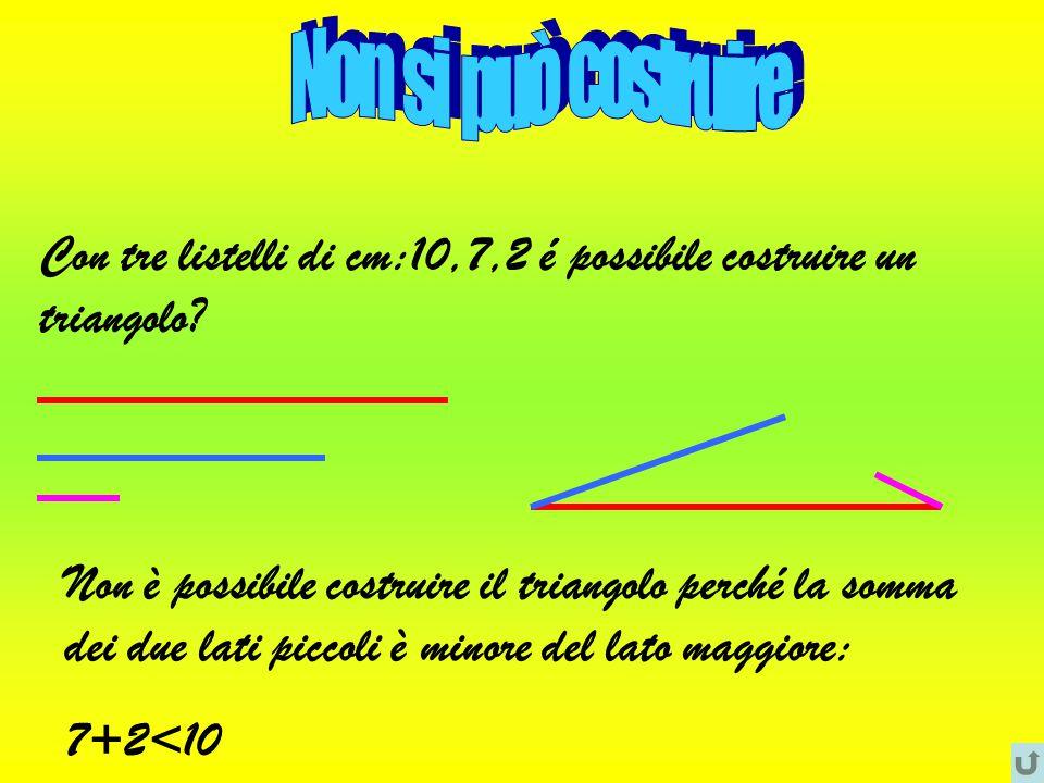 Con tre listelli di 7,10,4 cm si può costruire un triangolo? si