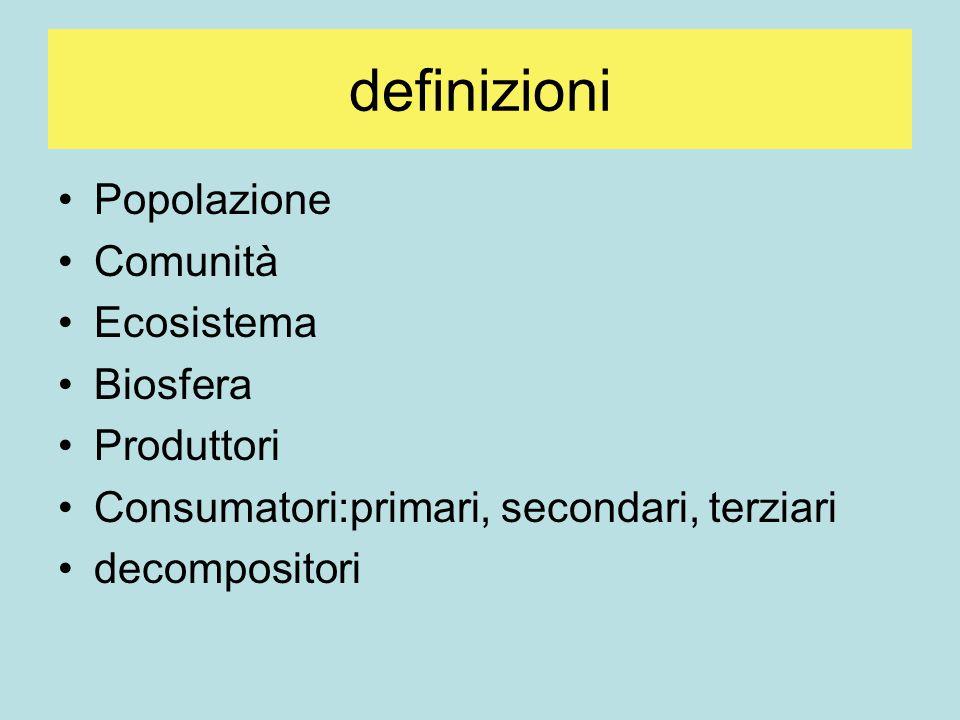definizioni Popolazione Comunità Ecosistema Biosfera Produttori Consumatori:primari, secondari, terziari decompositori