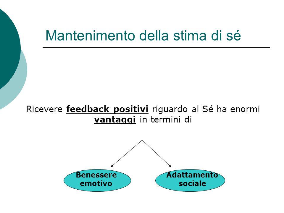 Mantenimento della stima di sé Ricevere feedback positivi riguardo al Sé ha enormi vantaggi in termini di Benessere emotivo Adattamento sociale