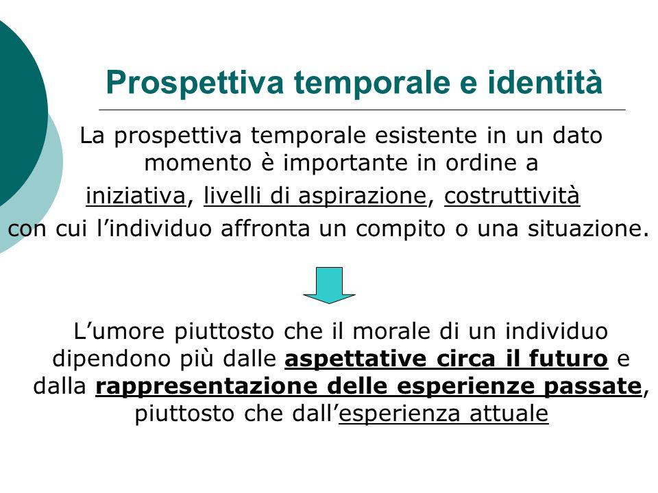 Prospettiva temporale e identità La prospettiva temporale esistente in un dato momento è importante in ordine a iniziativa, livelli di aspirazione, co