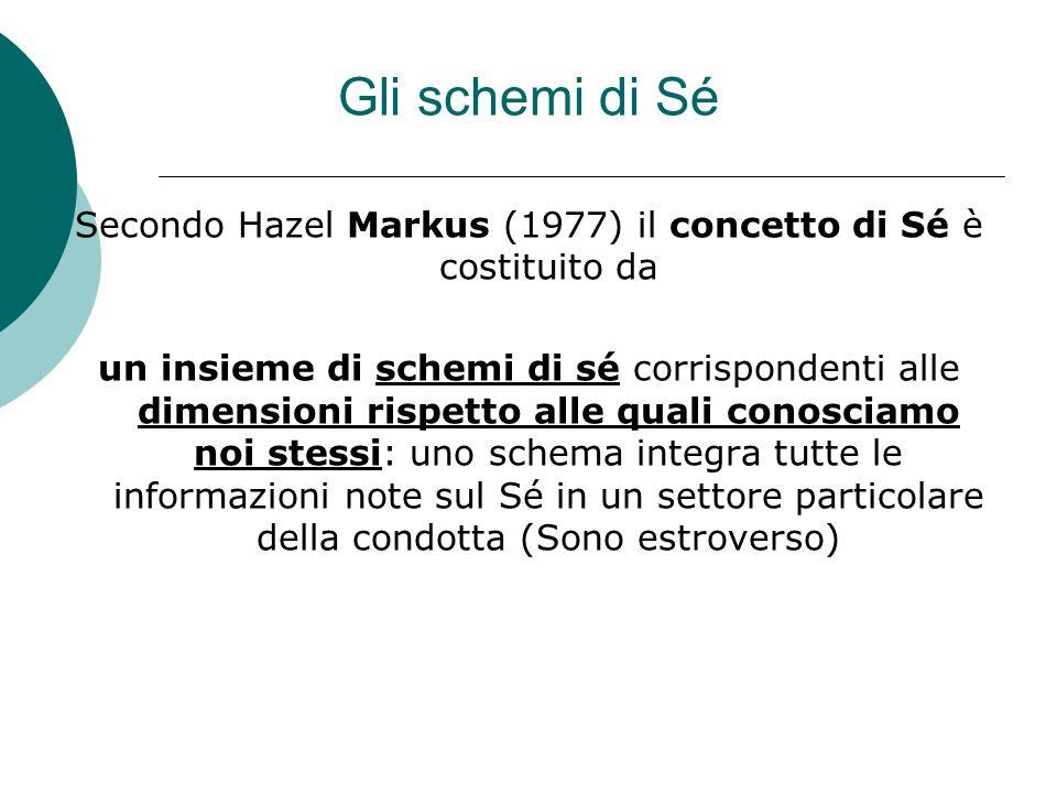 Gli schemi di Sé Secondo Hazel Markus (1977) il concetto di Sé è costituito da un insieme di schemi di sé corrispondenti alle dimensioni rispetto alle