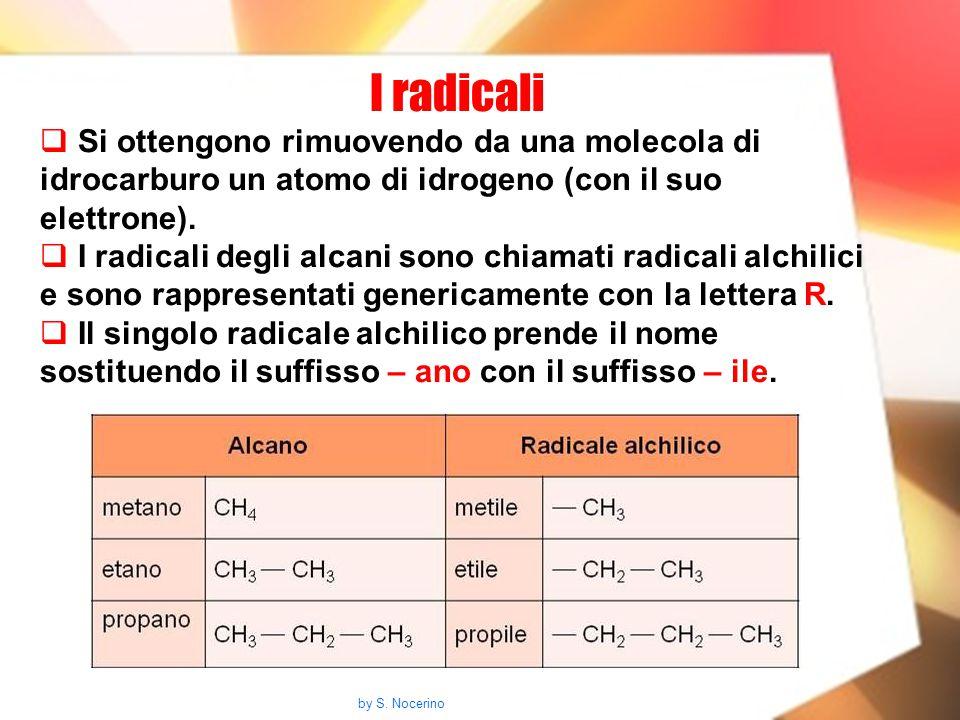 I radicali  Si ottengono rimuovendo da una molecola di idrocarburo un atomo di idrogeno (con il suo elettrone).  I radicali degli alcani sono chiama