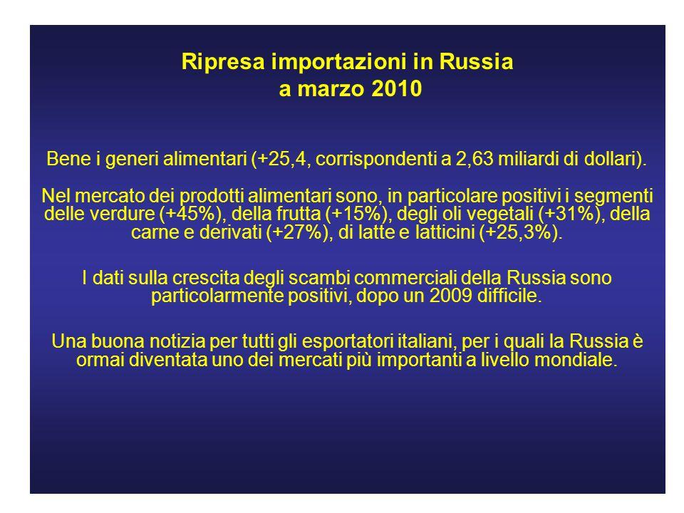 Ripresa importazioni in Russia a marzo 2010 Bene i generi alimentari (+25,4, corrispondenti a 2,63 miliardi di dollari).