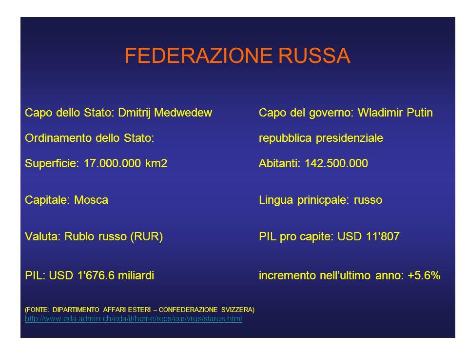 FEDERAZIONE RUSSA Capo dello Stato: Dmitrij MedwedewCapo del governo: Wladimir Putin Ordinamento dello Stato: repubblica presidenziale Superficie: 17.000.000 km2 Abitanti: 142.500.000 Capitale: MoscaLingua prinicpale: russo Valuta: Rublo russo (RUR) PIL pro capite: USD 11 807 PIL: USD 1 676.6 miliardiincremento nell'ultimo anno: +5.6% (FONTE: DIPARTIMENTO AFFARI ESTERI – CONFEDERAZIONE SVIZZERA) http://www.eda.admin.ch/eda/it/home/reps/eur/vrus/starus.html