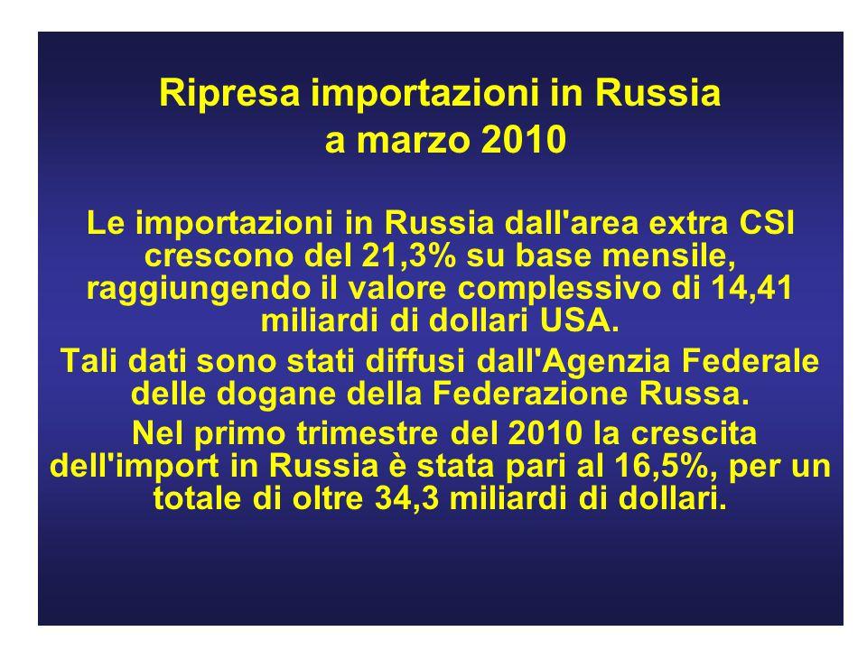 Ripresa importazioni in Russia a marzo 2010 Le importazioni in Russia dall area extra CSI crescono del 21,3% su base mensile, raggiungendo il valore complessivo di 14,41 miliardi di dollari USA.