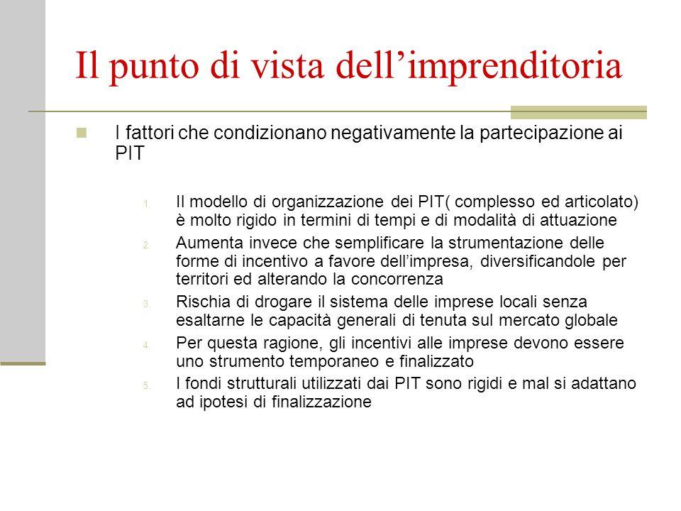 Il punto di vista dell'imprenditoria I fattori che condizionano negativamente la partecipazione ai PIT 1.