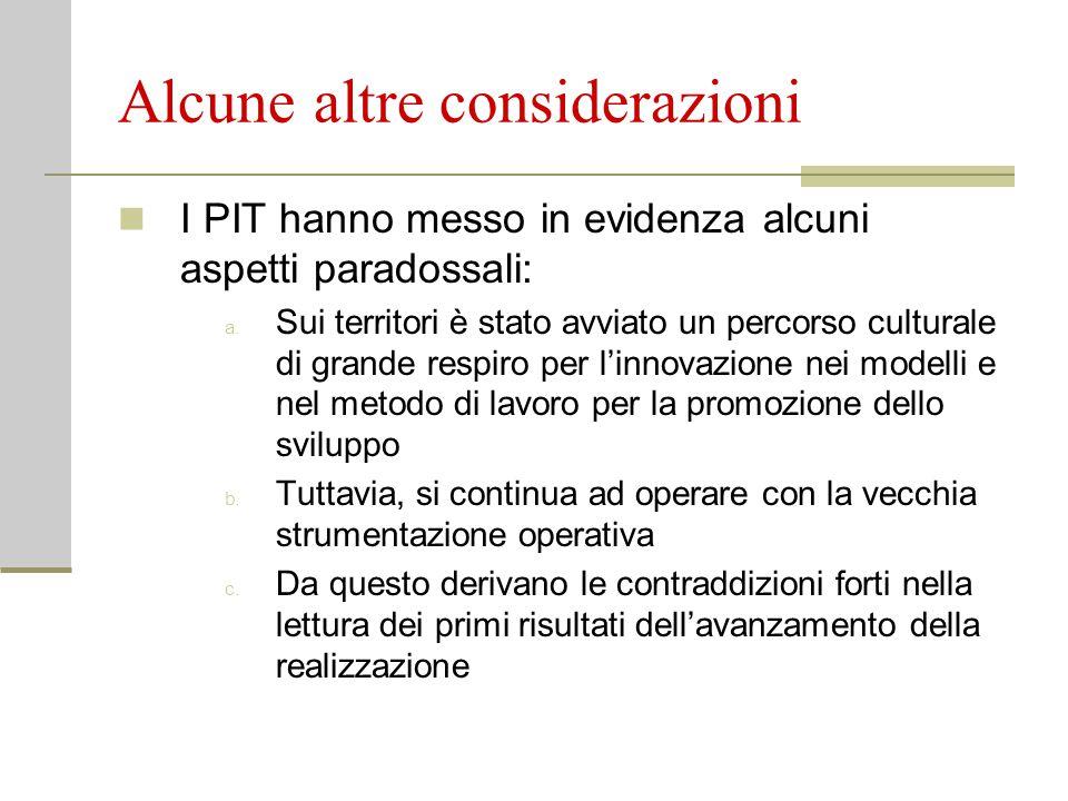 Alcune altre considerazioni I PIT hanno messo in evidenza alcuni aspetti paradossali: a.