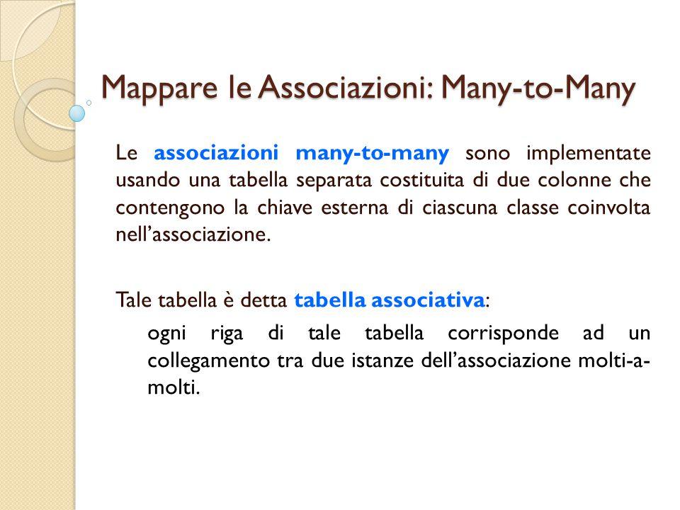 Mappare le Associazioni: Many-to-Many Le associazioni many-to-many sono implementate usando una tabella separata costituita di due colonne che contengono la chiave esterna di ciascuna classe coinvolta nell'associazione.