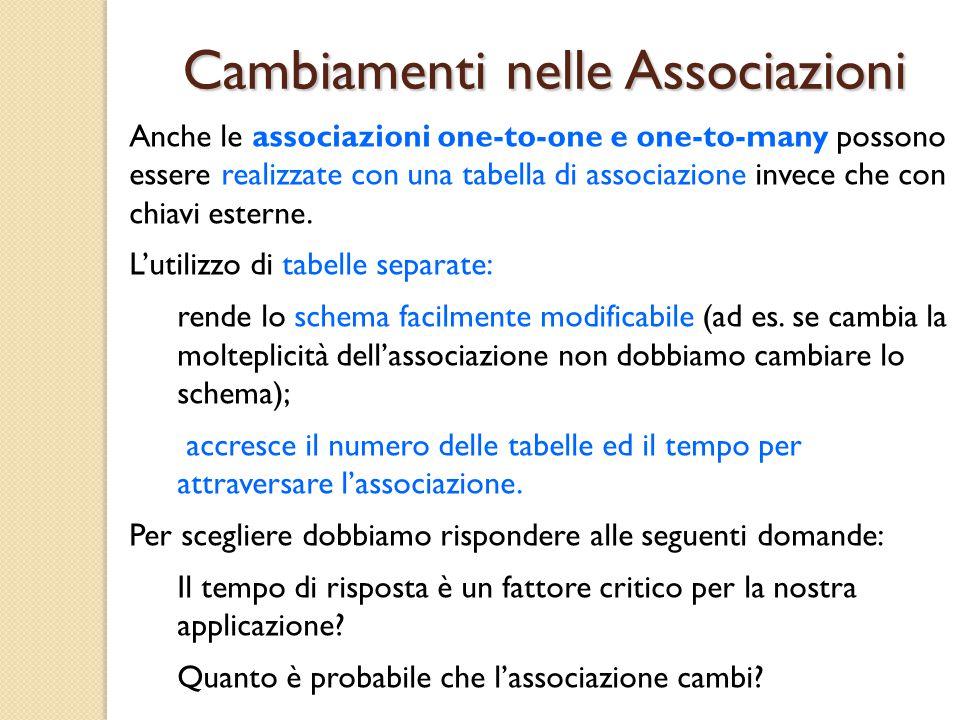 Cambiamenti nelle Associazioni Anche le associazioni one-to-one e one-to-many possono essere realizzate con una tabella di associazione invece che con chiavi esterne.