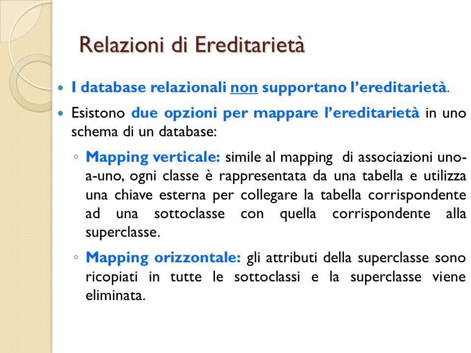 Relazioni di Ereditarietà I database relazionali non supportano l'ereditarietà. Esistono due opzioni per mappare l'ereditarietà in uno schema di un da