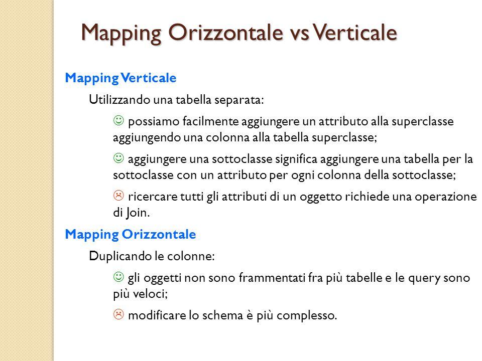Mapping Orizzontale vs Verticale Mapping Verticale Utilizzando una tabella separata: possiamo facilmente aggiungere un attributo alla superclasse aggiungendo una colonna alla tabella superclasse; aggiungere una sottoclasse significa aggiungere una tabella per la sottoclasse con un attributo per ogni colonna della sottoclasse;  ricercare tutti gli attributi di un oggetto richiede una operazione di Join.