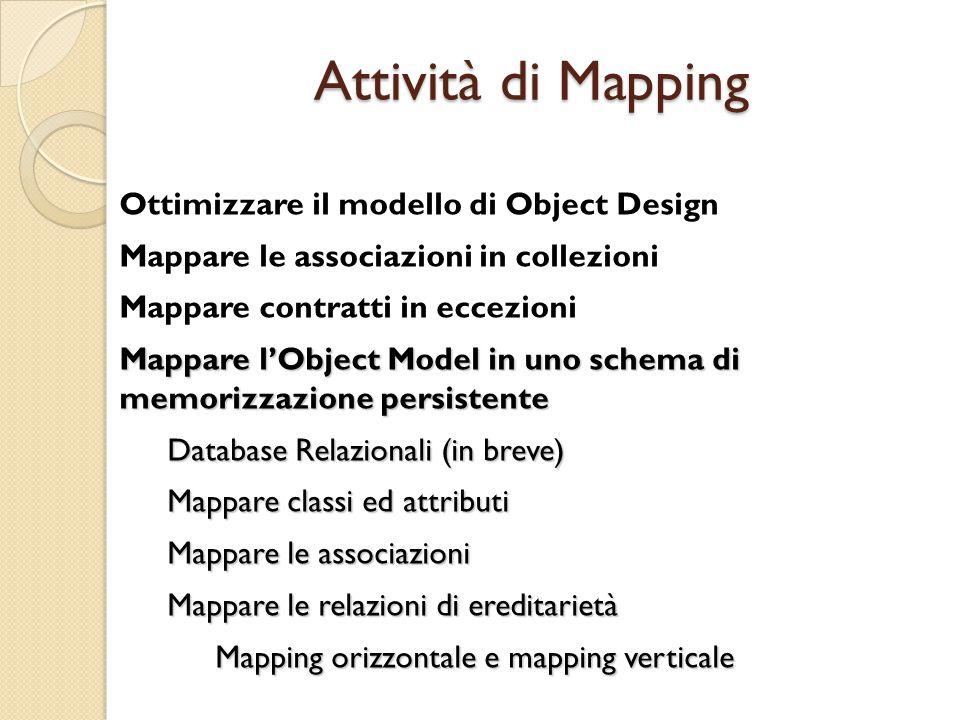 Attività di Mapping Ottimizzare il modello di Object Design Mappare le associazioni in collezioni Mappare contratti in eccezioni Mappare l'Object Mode