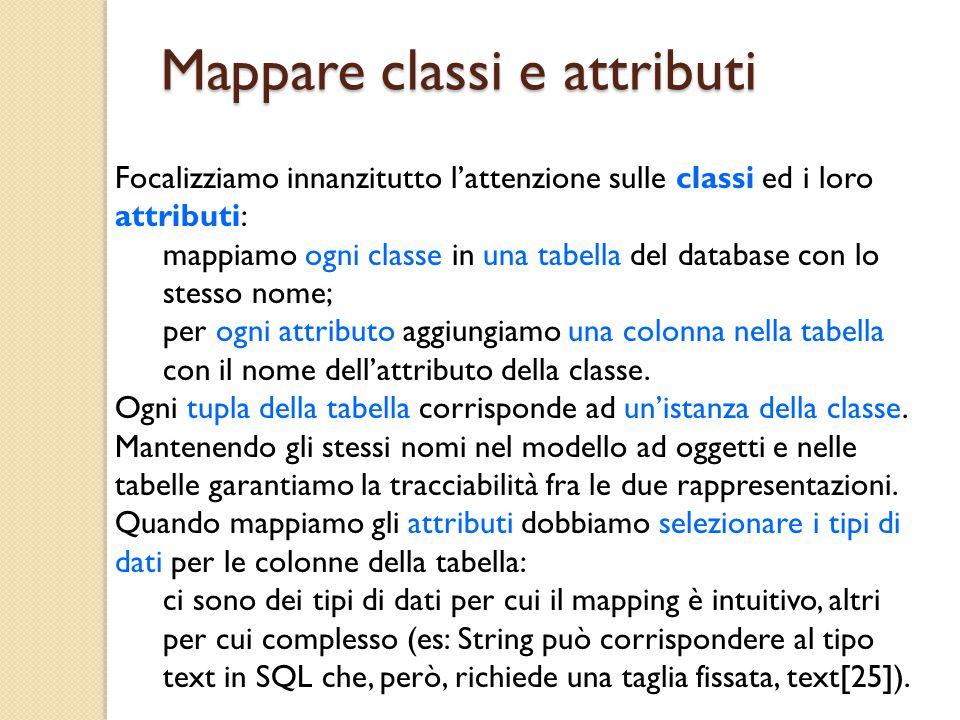 Mappare classi e attributi Focalizziamo innanzitutto l'attenzione sulle classi ed i loro attributi: mappiamo ogni classe in una tabella del database con lo stesso nome; per ogni attributo aggiungiamo una colonna nella tabella con il nome dell'attributo della classe.