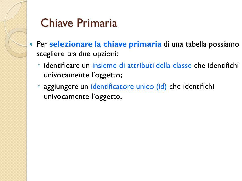 Chiave Primaria Per selezionare la chiave primaria di una tabella possiamo scegliere tra due opzioni: ◦ identificare un insieme di attributi della classe che identifichi univocamente l'oggetto; ◦ aggiungere un identificatore unico (id) che identifichi univocamente l'oggetto.