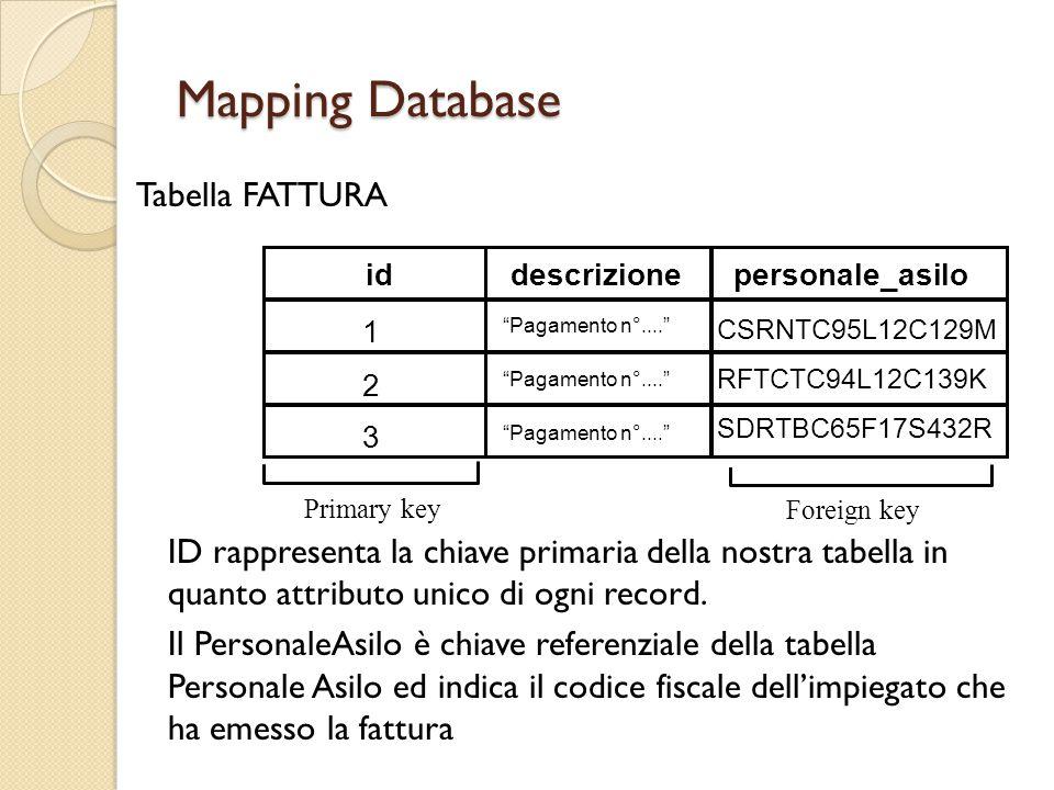 Mapping Database Tabella FATTURA ID rappresenta la chiave primaria della nostra tabella in quanto attributo unico di ogni record. Il PersonaleAsilo è