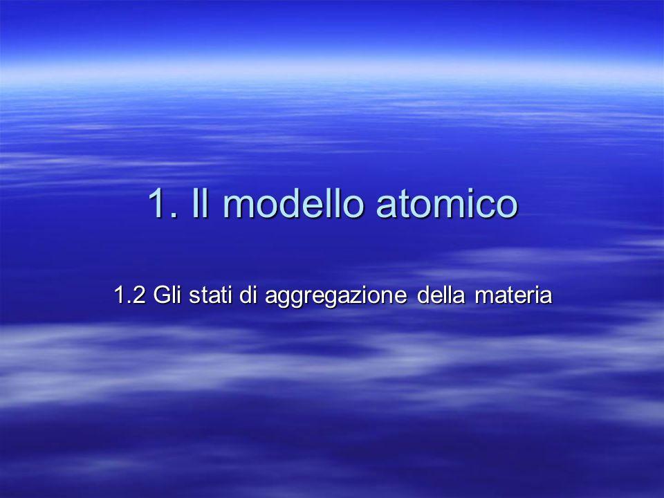 1. Il modello atomico 1.2 Gli stati di aggregazione della materia