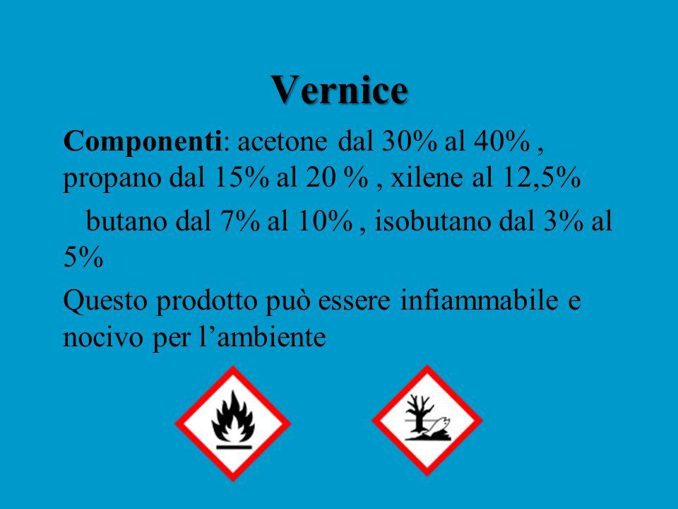 Vernice Componenti: acetone dal 30% al 40%, propano dal 15% al 20 %, xilene al 12,5% butano dal 7% al 10%, isobutano dal 3% al 5% Questo prodotto può essere infiammabile e nocivo per l'ambiente