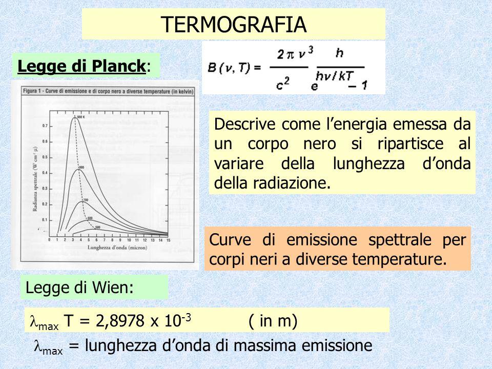 TERMOGRAFIA Legge di Planck: Curve di emissione spettrale per corpi neri a diverse temperature. Legge di Wien: max T = 2,8978 x 10 -3 ( in m) max = lu