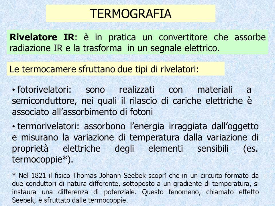 TERMOGRAFIA Rivelatore IR: è in pratica un convertitore che assorbe radiazione IR e la trasforma in un segnale elettrico. Le termocamere sfruttano due