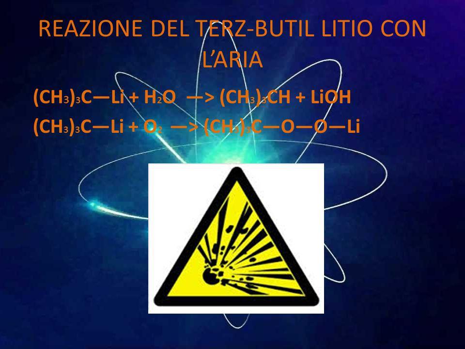 REAZIONE DEL TERZ-BUTIL LITIO CON L'ARIA (CH 3 ) 3 C—Li + H 2 O —> (CH 3 ) 3 CH + LiOH (CH 3 ) 3 C—Li + O 2 —> (CH 3 ) 3 C—O—O—Li