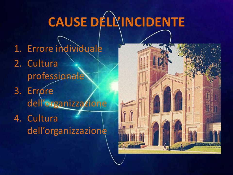 CAUSE DELL'INCIDENTE 1.Errore individuale 2.Cultura professionale 3.Errore dell'organizzazione 4.Cultura dell'organizzazione