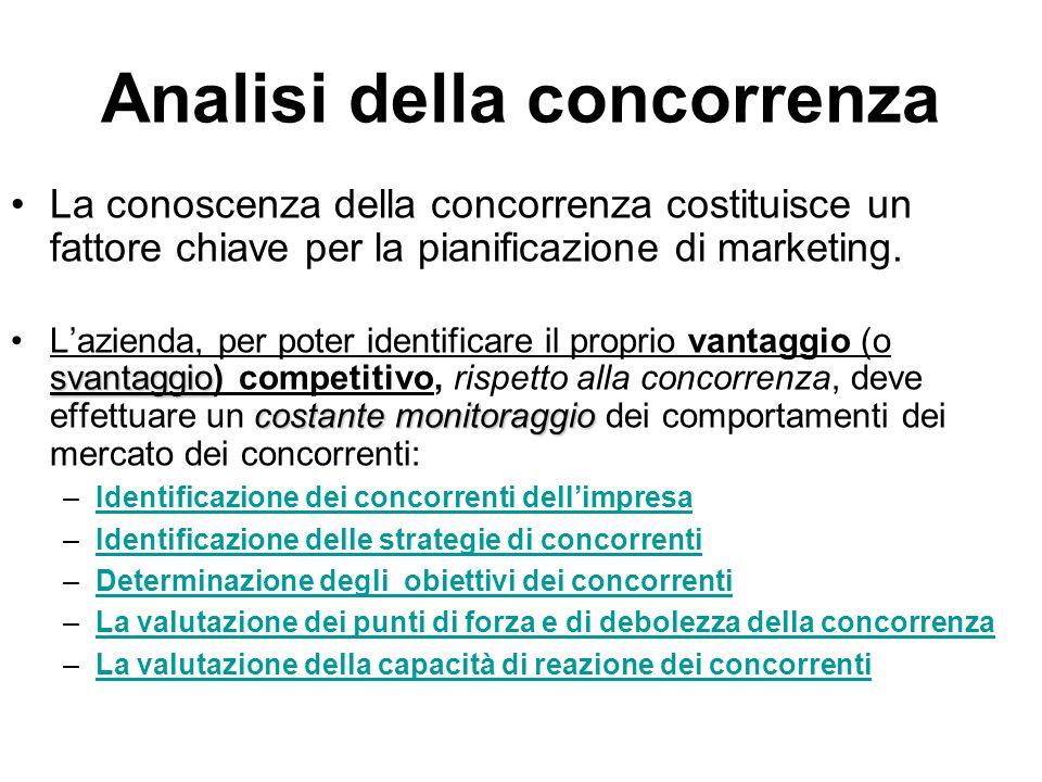 Analisi della concorrenza La conoscenza della concorrenza costituisce un fattore chiave per la pianificazione di marketing.