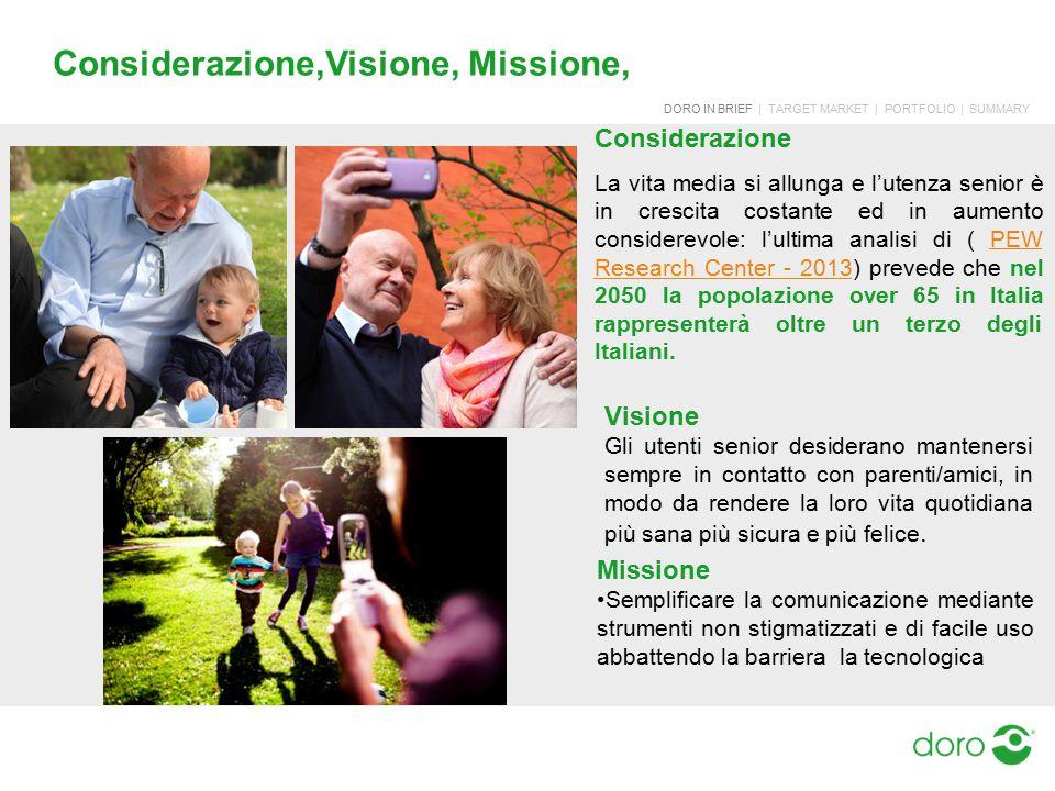Indagine di mercato 3 Dal 2008 Doro realizza ogni anno un'indagine di mercato europea per capire quale sia il rapporto tra il consumatore Senior e la tecnologia e quali siano le motivazioni che lo spingono ad utilizzare dispositivi tecnologici.
