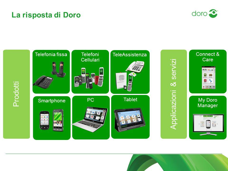 My Doro Manager Connect & Care Applicazioni & servizi Telefonia fissaTelefoni Cellulari TeleAssistenza Prodotti Smartphone PC Tablet La risposta di Do