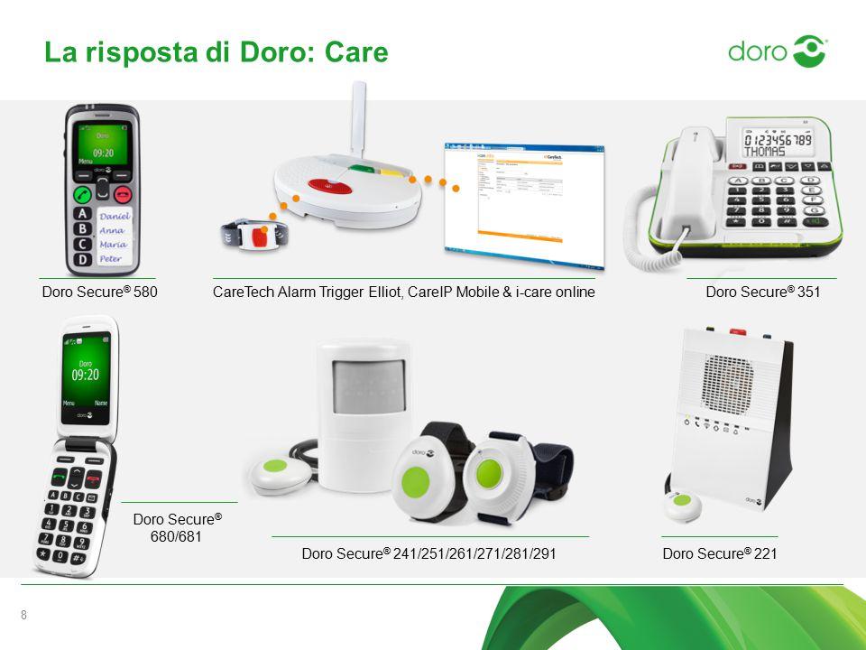 La risposta di Doro: Care 8 Doro Secure ® 680/681 Doro Secure ® 351 Doro Secure ® 241/251/261/271/281/291 CareTech Alarm Trigger Elliot, CareIP Mobile