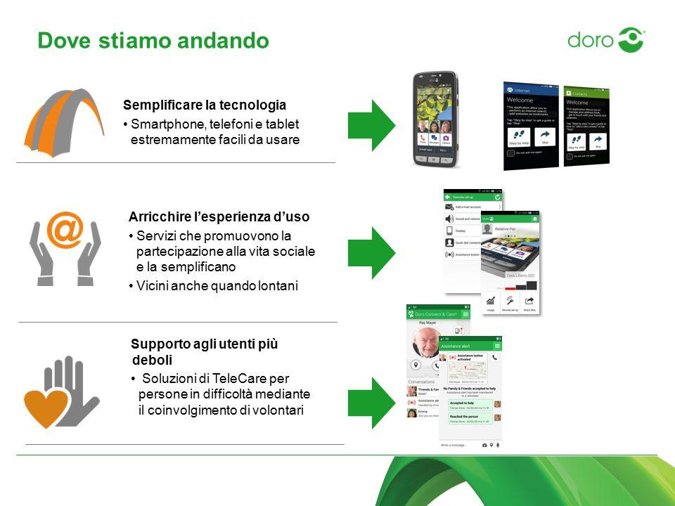 Semplificare la tecnologia Smartphone, telefoni e tablet estremamente facili da usare Supporto agli utenti più deboli Soluzioni di TeleCare per person