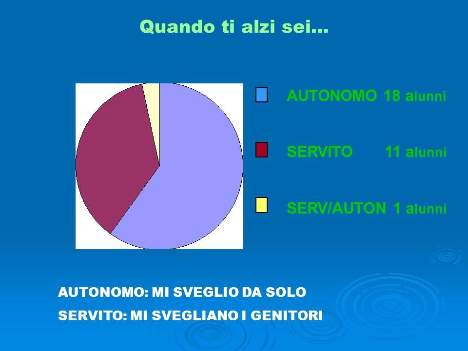GRAFICA DI: Lorenzo Baietta TRADUZIONE DI: Ilaria Calandrini Laura Marzaloni Lorenzo Baietta RESPONSABILE: Prof.