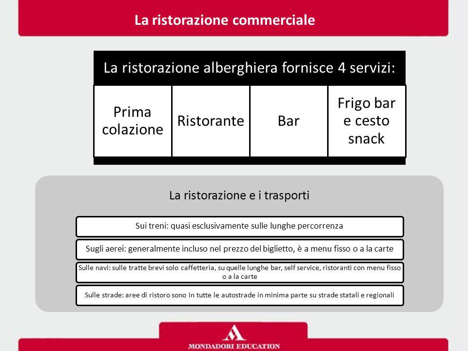 La ristorazione alberghiera fornisce 4 servizi: Prima colazione RistoranteBar Frigo bar e cesto snack La ristorazione e i trasporti Sui treni: quasi e