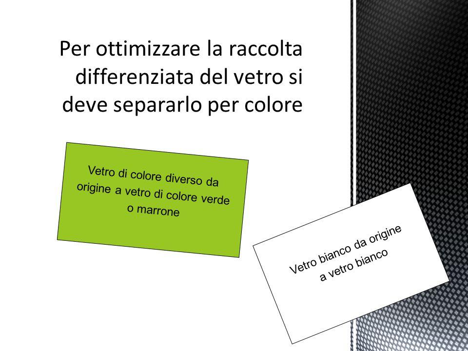 Vetro di colore diverso da origine a vetro di colore verde o marrone Vetro bianco da origine a vetro bianco