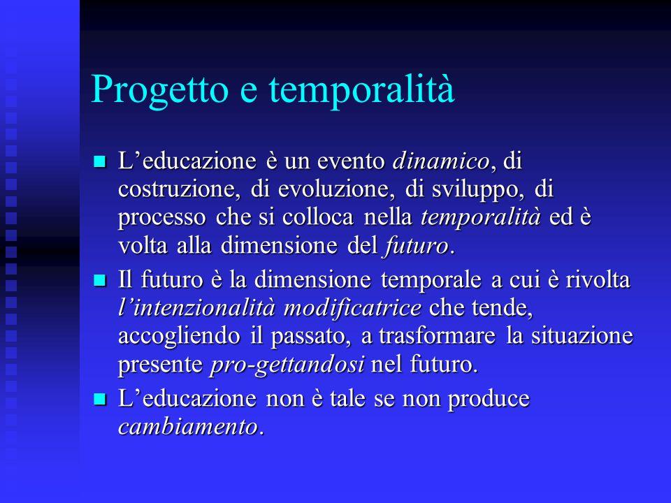 Progetto e temporalità L'educazione è un evento dinamico, di costruzione, di evoluzione, di sviluppo, di processo che si colloca nella temporalità ed