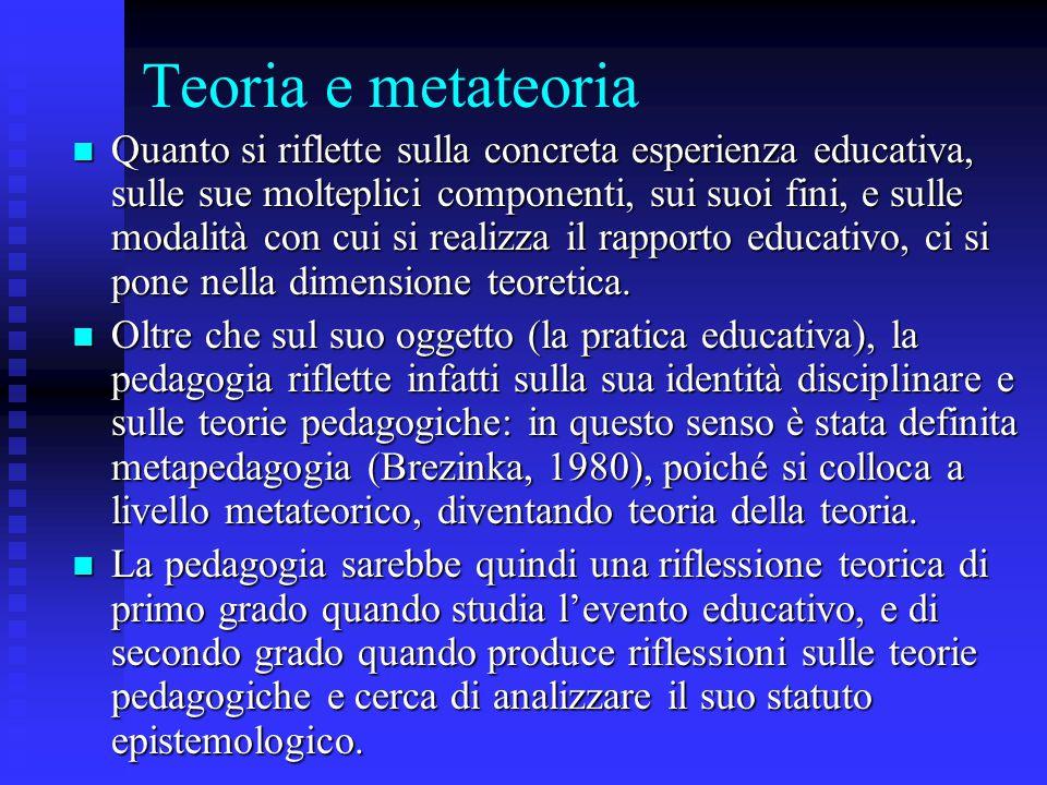 Teoria e metateoria Quanto si riflette sulla concreta esperienza educativa, sulle sue molteplici componenti, sui suoi fini, e sulle modalità con cui s