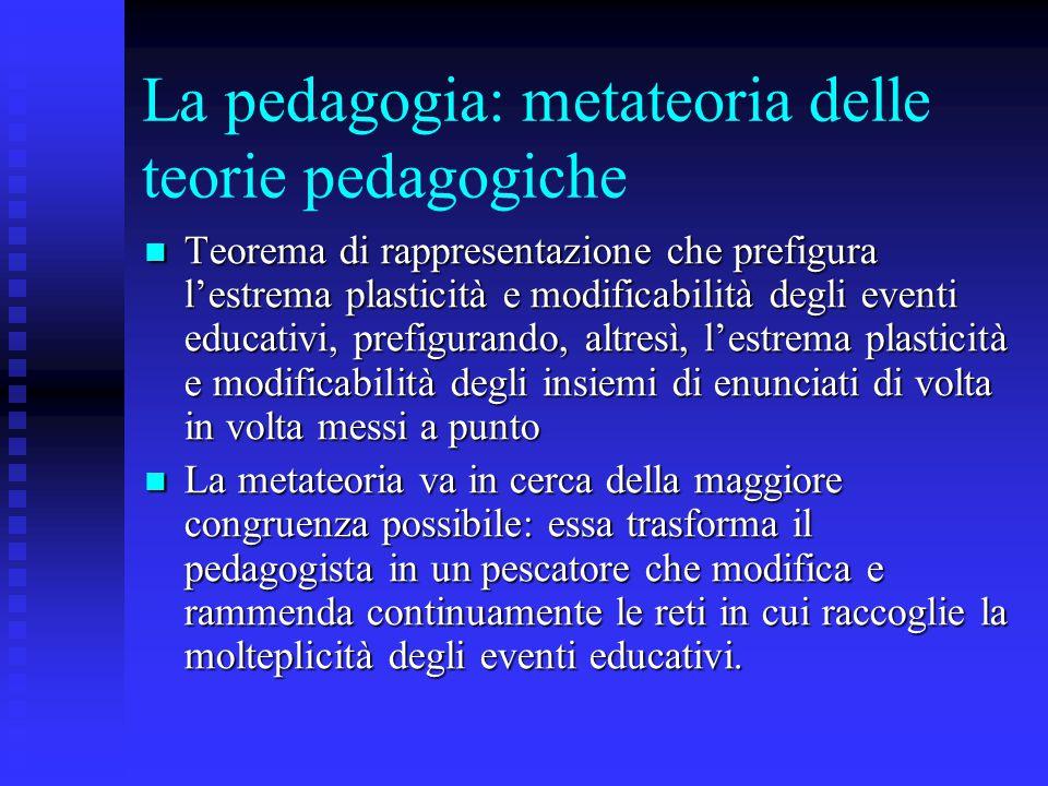 La pedagogia: metateoria delle teorie pedagogiche Teorema di rappresentazione che prefigura l'estrema plasticità e modificabilità degli eventi educati