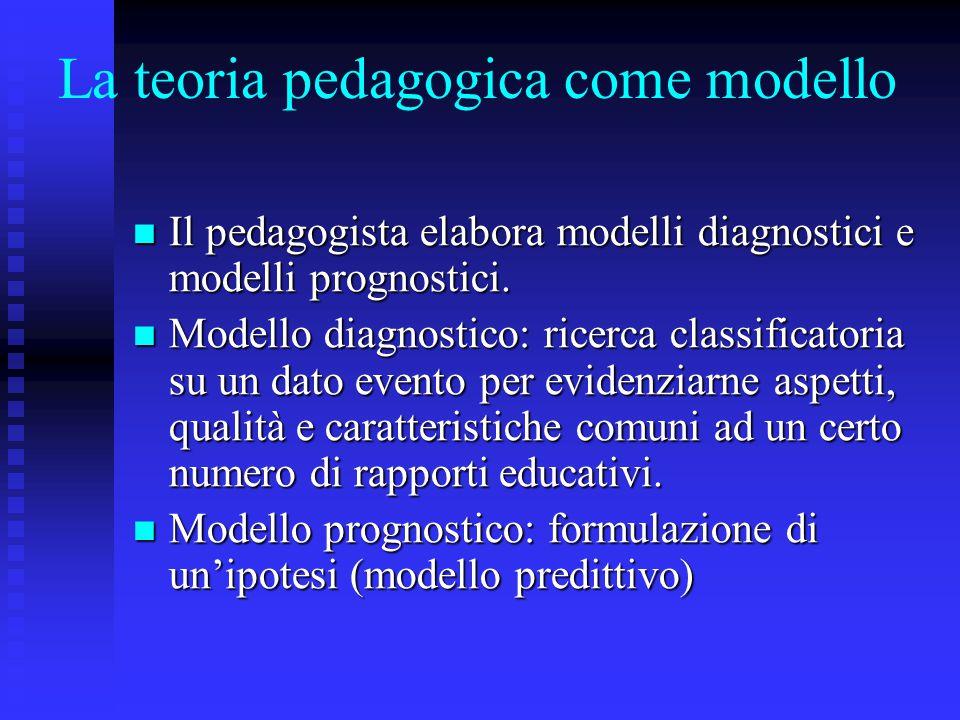 La teoria pedagogica come modello Il pedagogista elabora modelli diagnostici e modelli prognostici. Il pedagogista elabora modelli diagnostici e model
