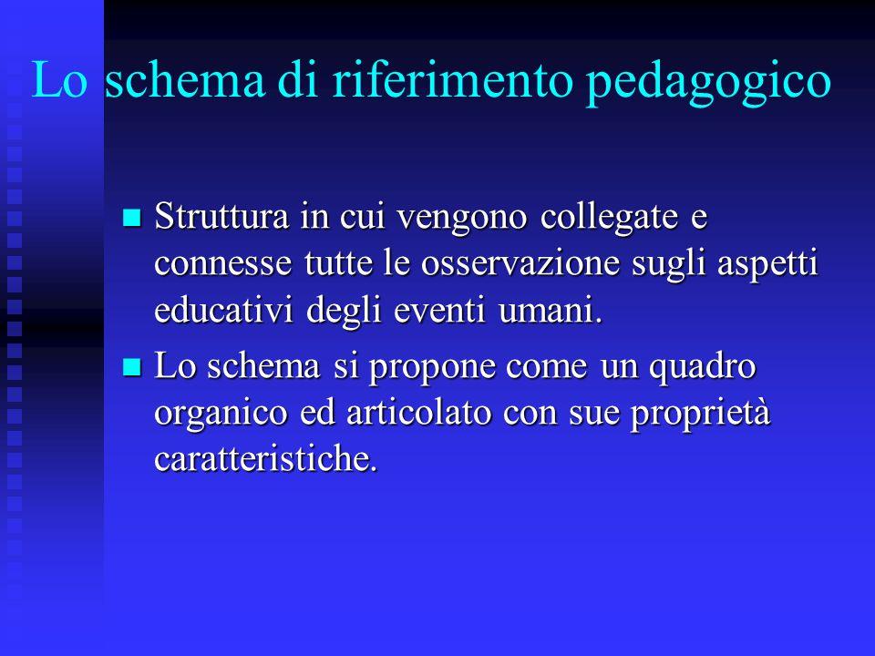 Lo schema di riferimento pedagogico Struttura in cui vengono collegate e connesse tutte le osservazione sugli aspetti educativi degli eventi umani. St