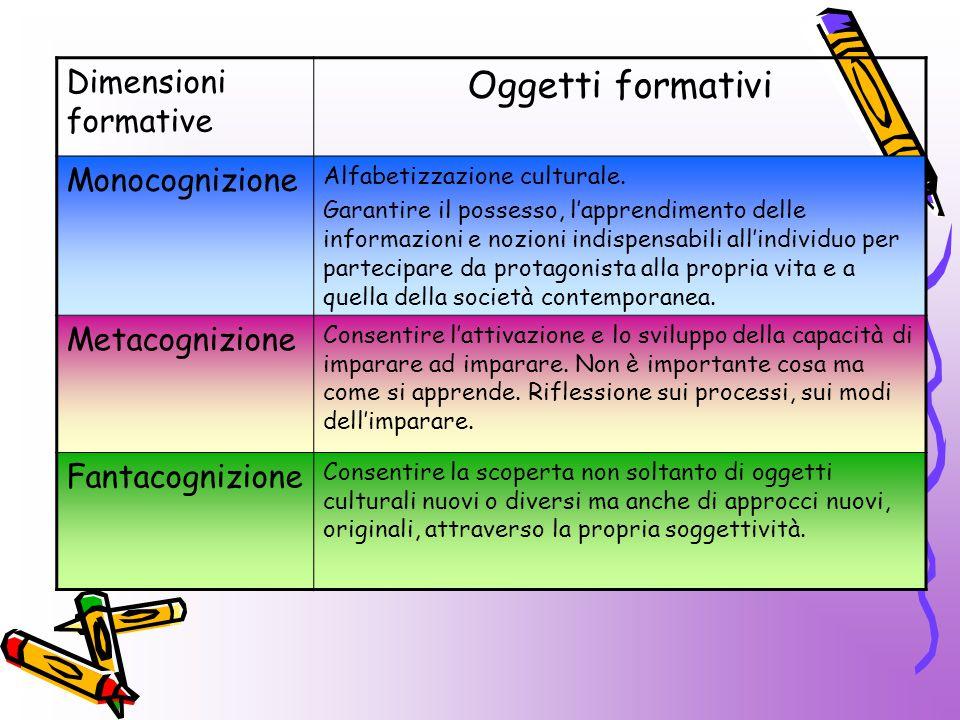 Dimensioni formative Oggetti formativi Monocognizione Alfabetizzazione culturale. Garantire il possesso, l'apprendimento delle informazioni e nozioni