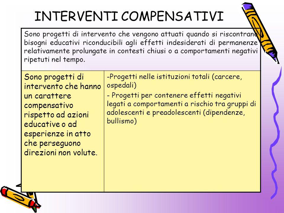 INTERVENTI COMPENSATIVI Sono progetti di intervento che vengono attuati quando si riscontrano bisogni educativi riconducibili agli effetti indesiderat