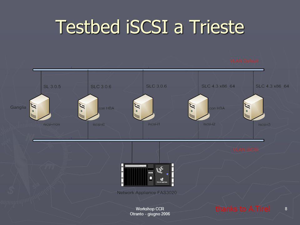 Workshop CCR Otranto - giugno 2006 9 Testbed iSCSI a Trieste - 2 ► 5 server dual Opteron 275 con 4 GB di RAM ► HBA iSCSI Qlogic QLA4052C (dual port) ► Switch Gigabit Ethernet Extreme Networks Summit 400-48 ► Target: emulazione software (uno dei nodi con Fedora Core 5 e iscsi-target versione 0.4.13)  Previsti test con Network Appliance FAS3020 (iSCSI, CIFS, NFSv4/3/2) in demo da meta' giugno ► Si ottengono throughput di 25/22 MB/s (r/w) senza HBA, 45/23 MB/s con HBA  i test evidenziano come in caso di driver software l'utilizzo della CPU cresce con una elevata percentuale di I/O wait (>70%)